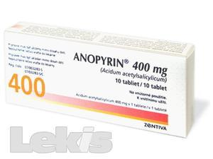 ANOPYRIN TBL 10X400MG
